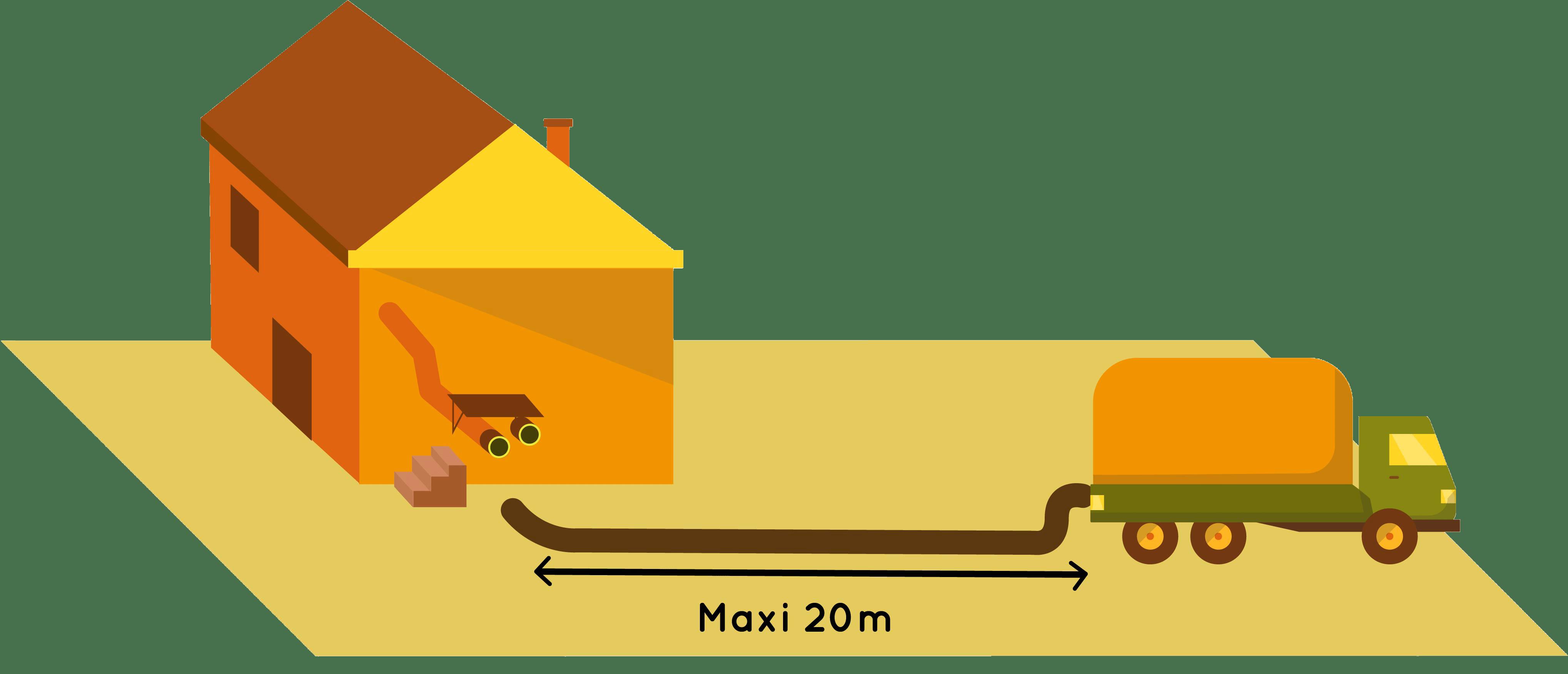 schéma longueur tuyau livraison en vrac