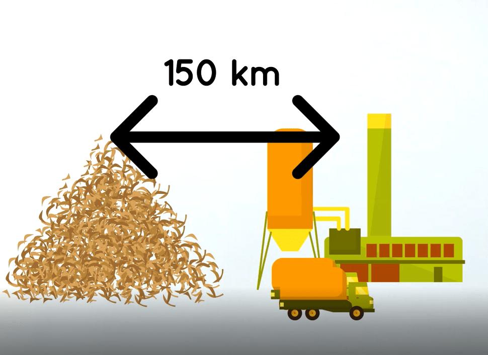 schéma distance entre scieries et usine de production